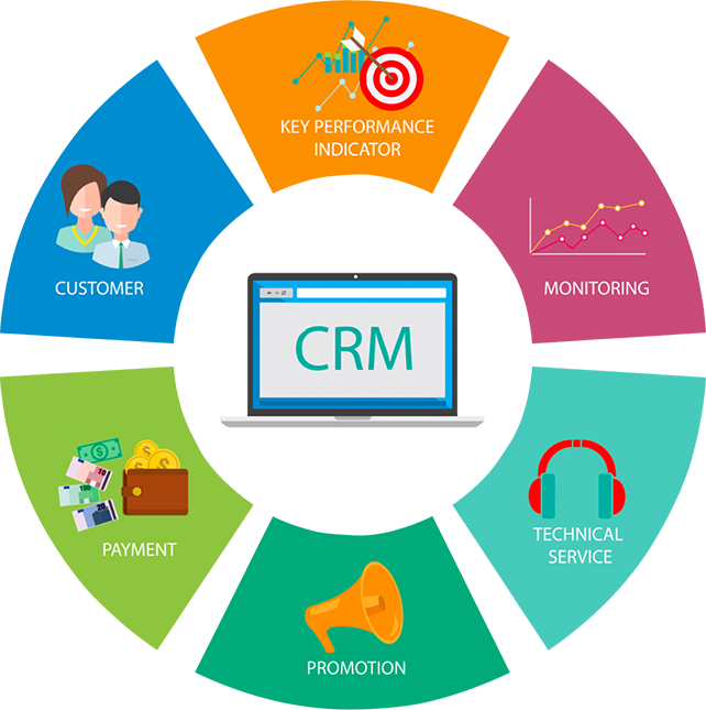 crm-privacy-clear